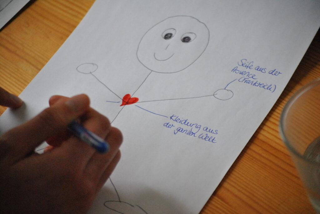 Interkultureller Workshop für Französischlernende